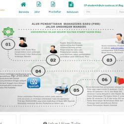 PMB 2017 UIN Suska Terima 5.000 Mahasiswa dari Enam Jalur Masuk