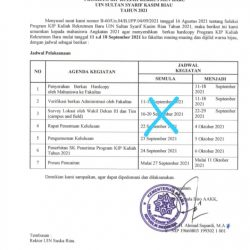 Hasil Kelulusan Beasiswa KIP-K UIN Suska Riau Belum Diumumkan